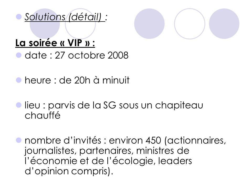 Solutions (détail) : La soirée « VIP » : date : 27 octobre 2008