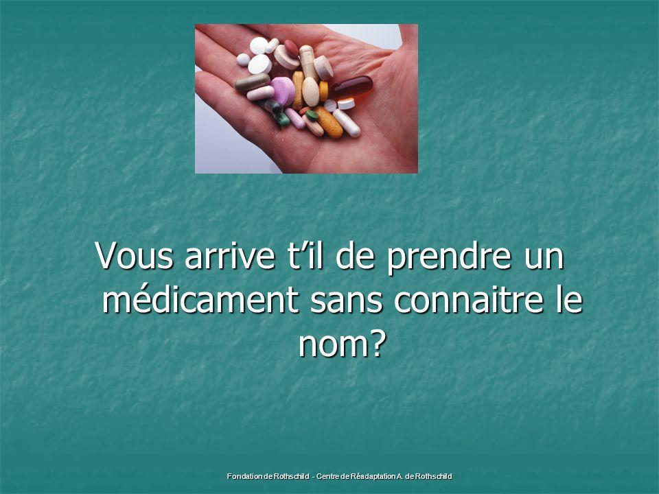 Vous arrive t'il de prendre un médicament sans connaitre le nom