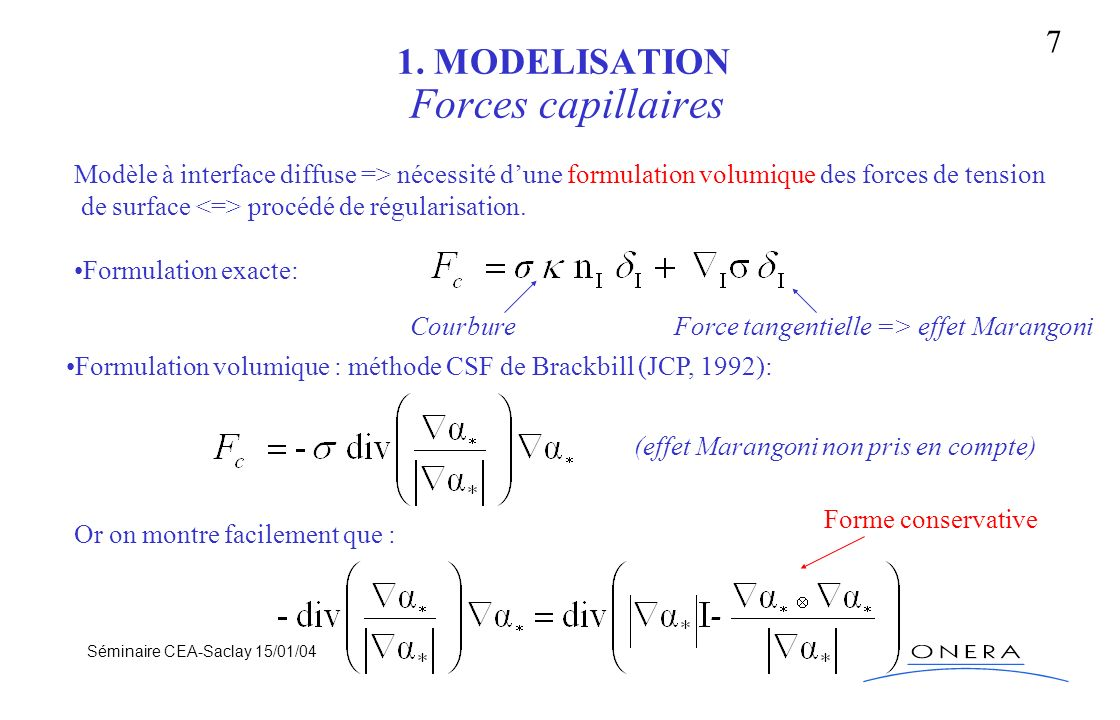 Forces capillaires 1. MODELISATION