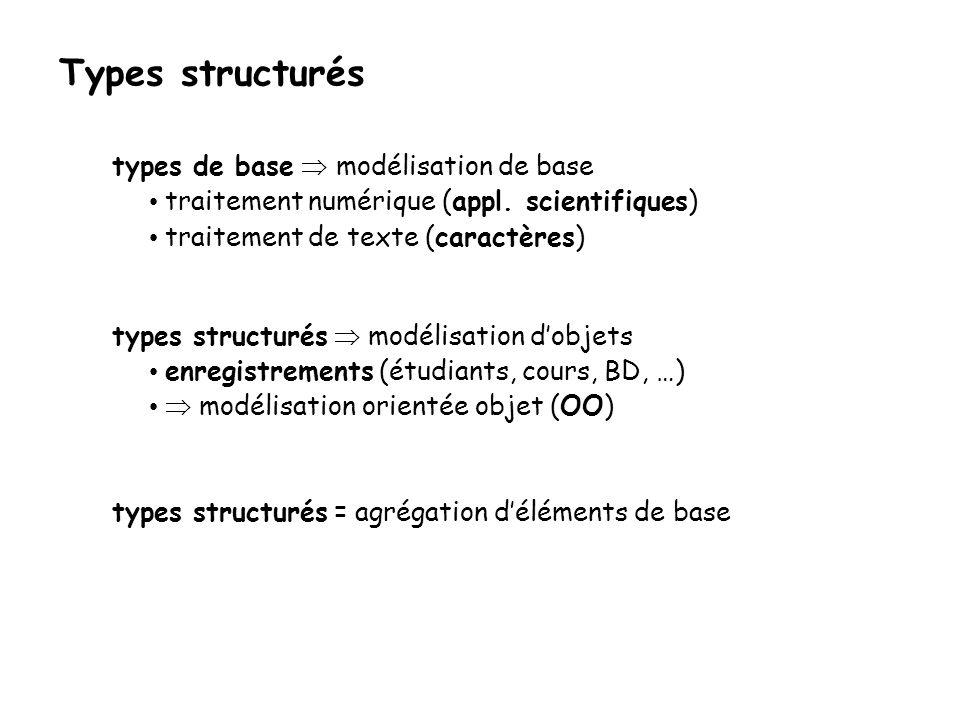 Types structurés types de base  modélisation de base