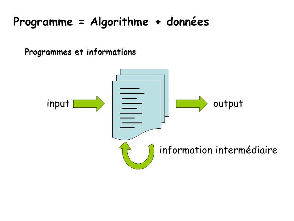 Programme = Algorithme + données