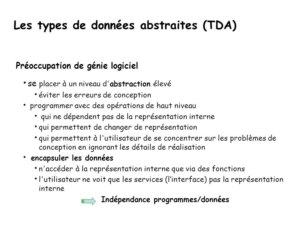 Les types de données abstraites (TDA)