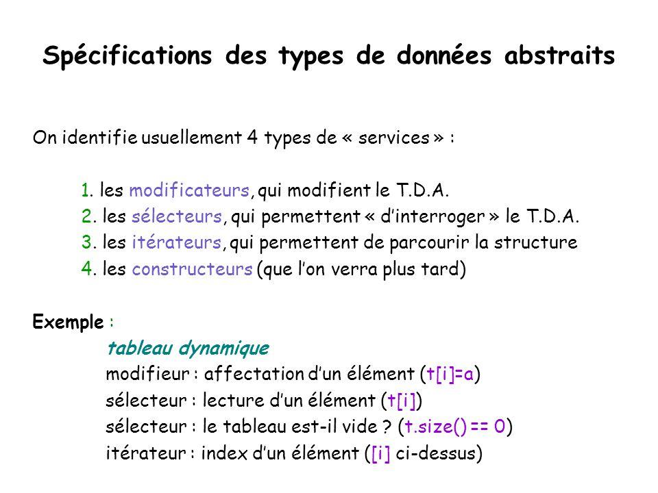 Spécifications des types de données abstraits