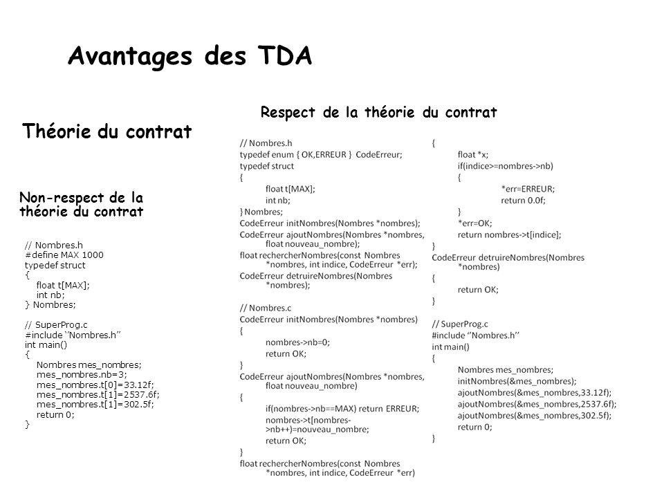Avantages des TDA Théorie du contrat Respect de la théorie du contrat
