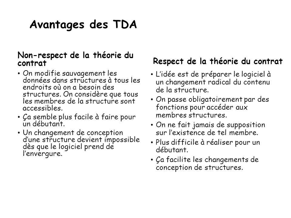 Avantages des TDA Non-respect de la théorie du contrat