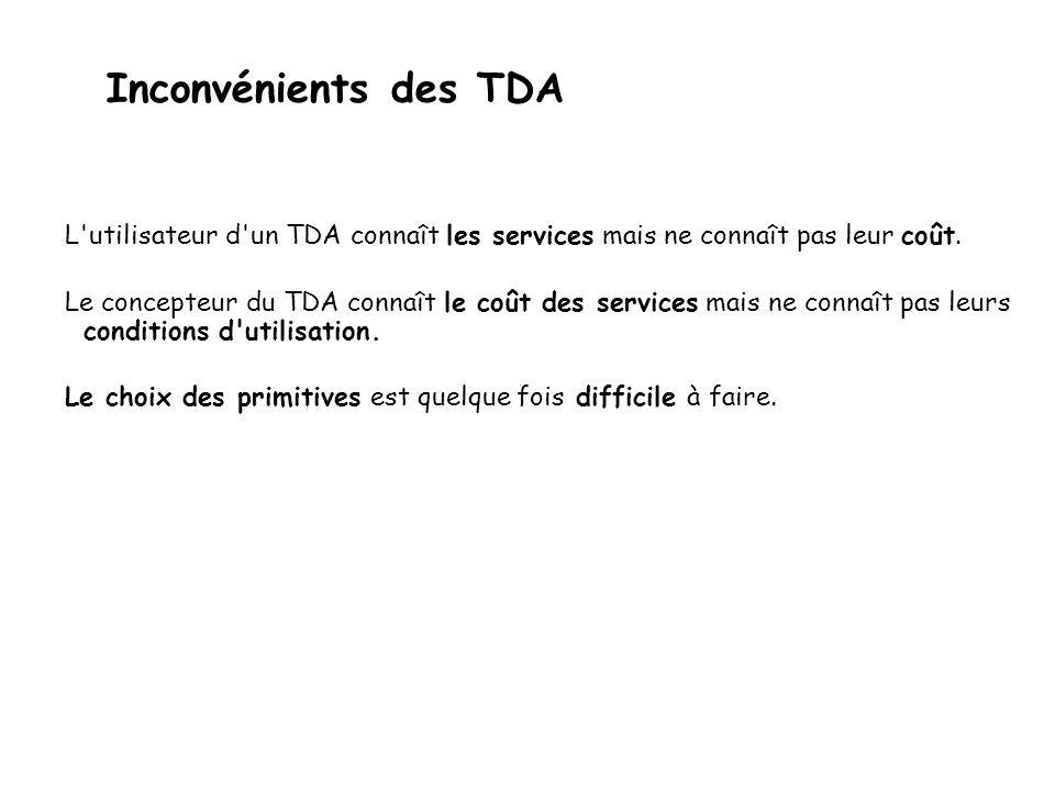 02/04/2017 Inconvénients des TDA. L utilisateur d un TDA connaît les services mais ne connaît pas leur coût.