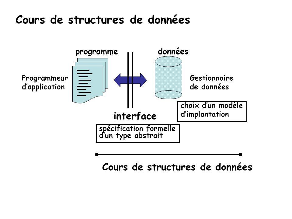 Cours de structures de données
