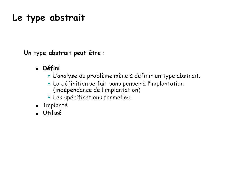 Le type abstrait Un type abstrait peut être : Défini