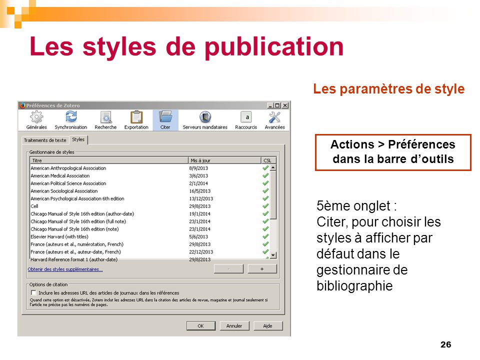 Les styles de publication