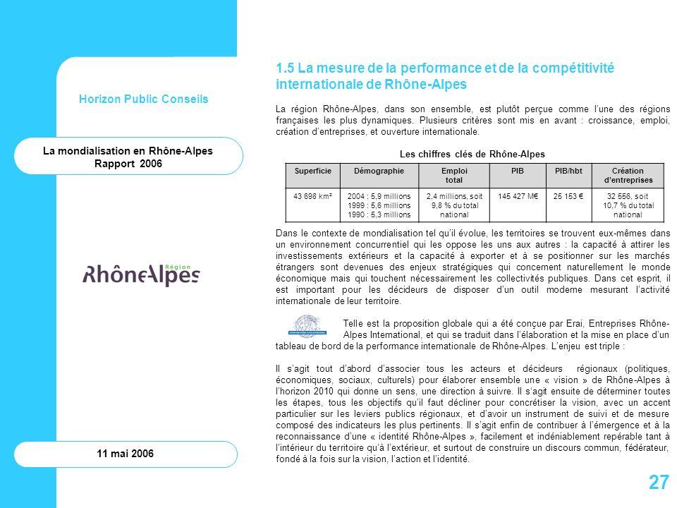 Les chiffres clés de Rhône-Alpes La mondialisation en Rhône-Alpes