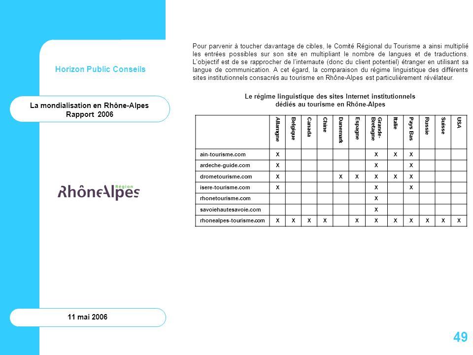 49 Horizon Public Conseils La mondialisation en Rhône-Alpes