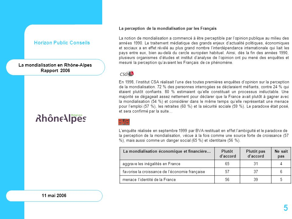 5 Horizon Public Conseils La mondialisation en Rhône-Alpes