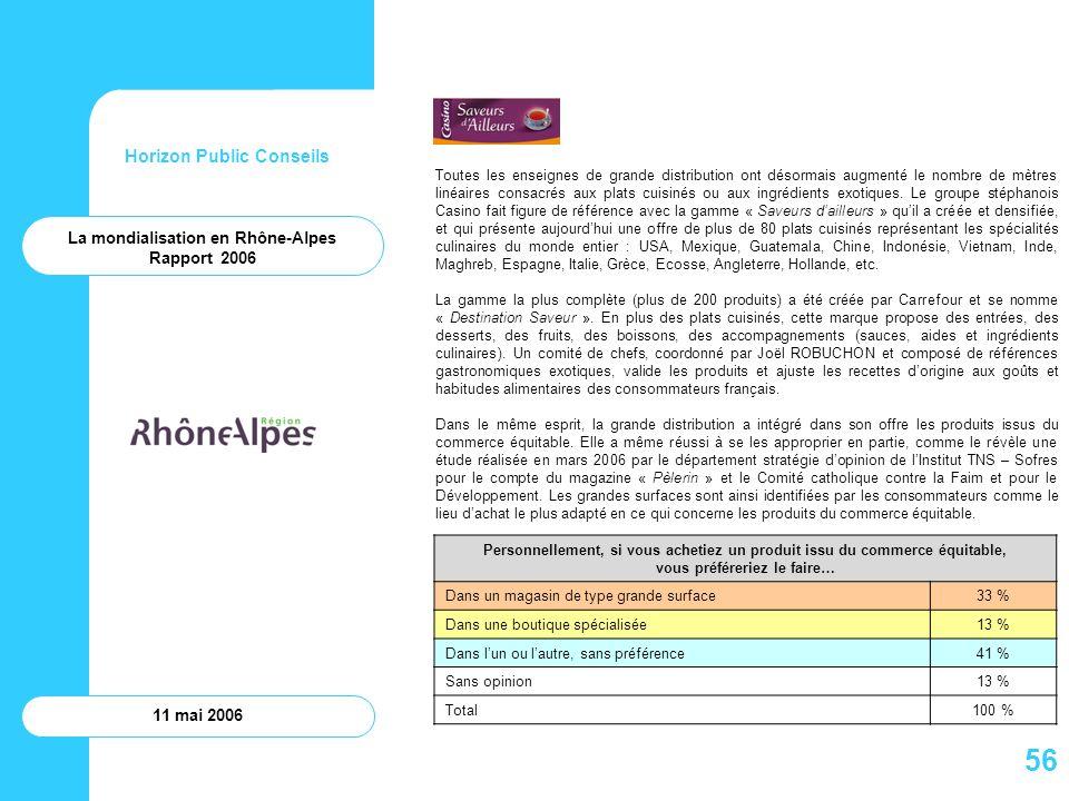 La mondialisation en Rhône-Alpes vous préféreriez le faire…