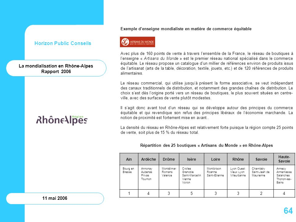 64 Horizon Public Conseils La mondialisation en Rhône-Alpes