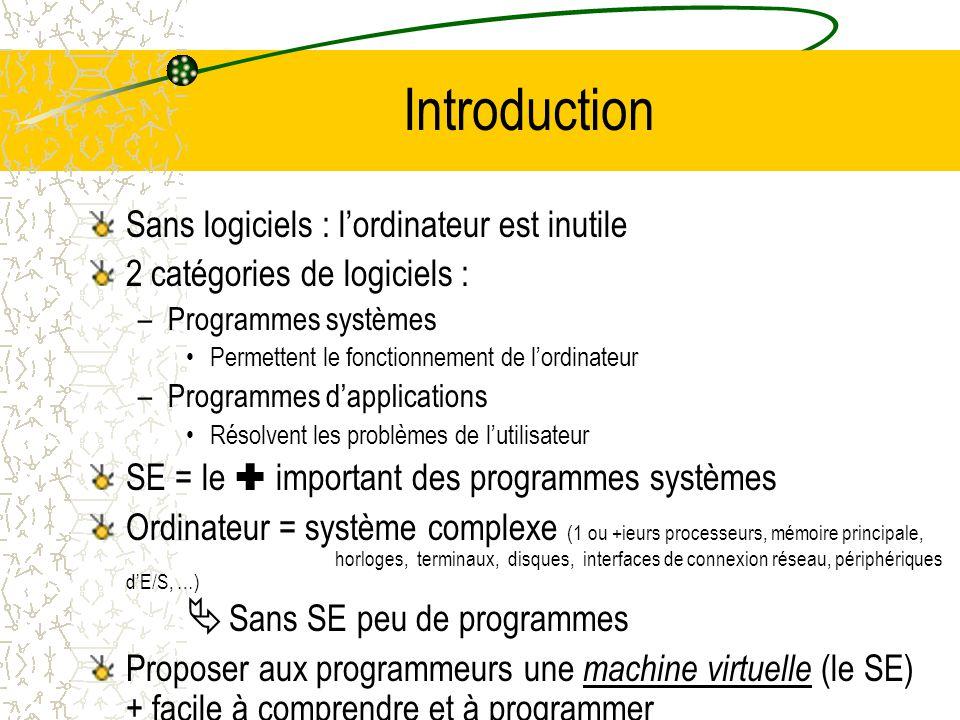 Introduction Sans logiciels : l'ordinateur est inutile