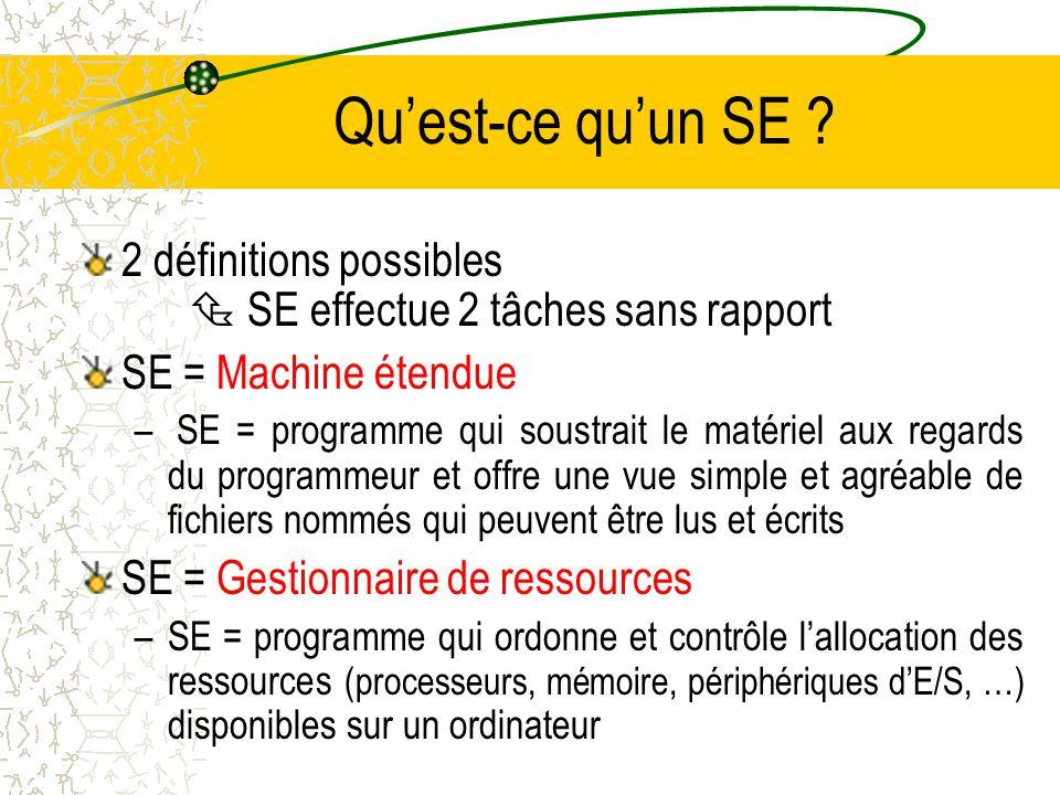 Qu'est-ce qu'un SE 2 définitions possibles  SE effectue 2 tâches sans rapport. SE = Machine étendue.