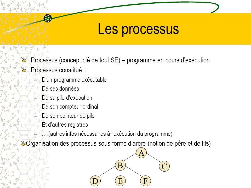 Les processus Processus (concept clé de tout SE) = programme en cours d'exécution. Processus constitué :
