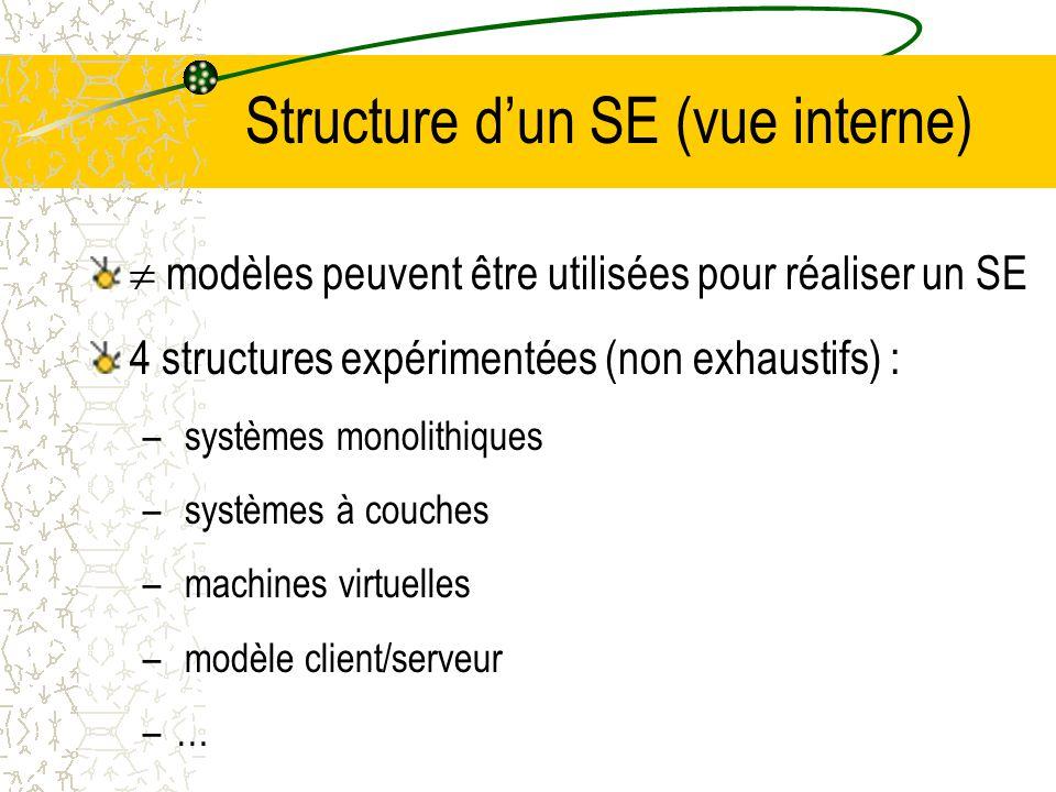 Structure d'un SE (vue interne)