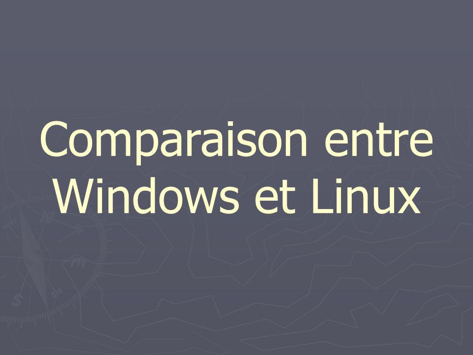 Comparaison entre Windows et Linux