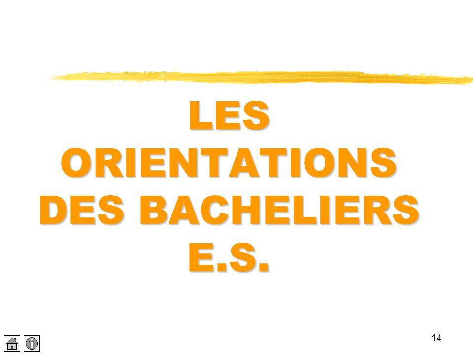 LES ORIENTATIONS DES BACHELIERS E.S.