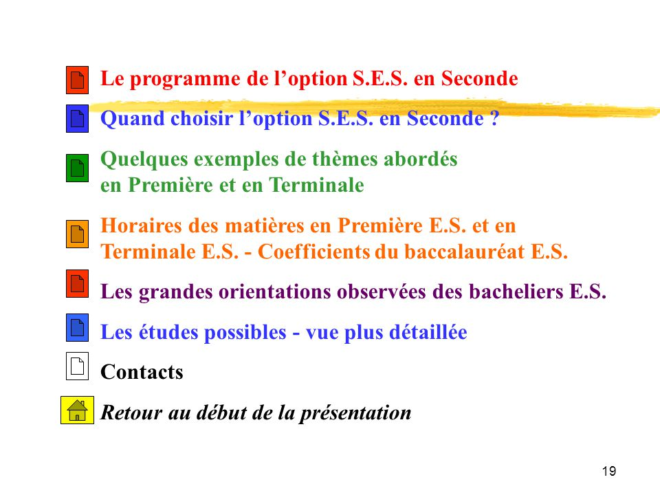 Le programme de l'option S.E.S. en Seconde