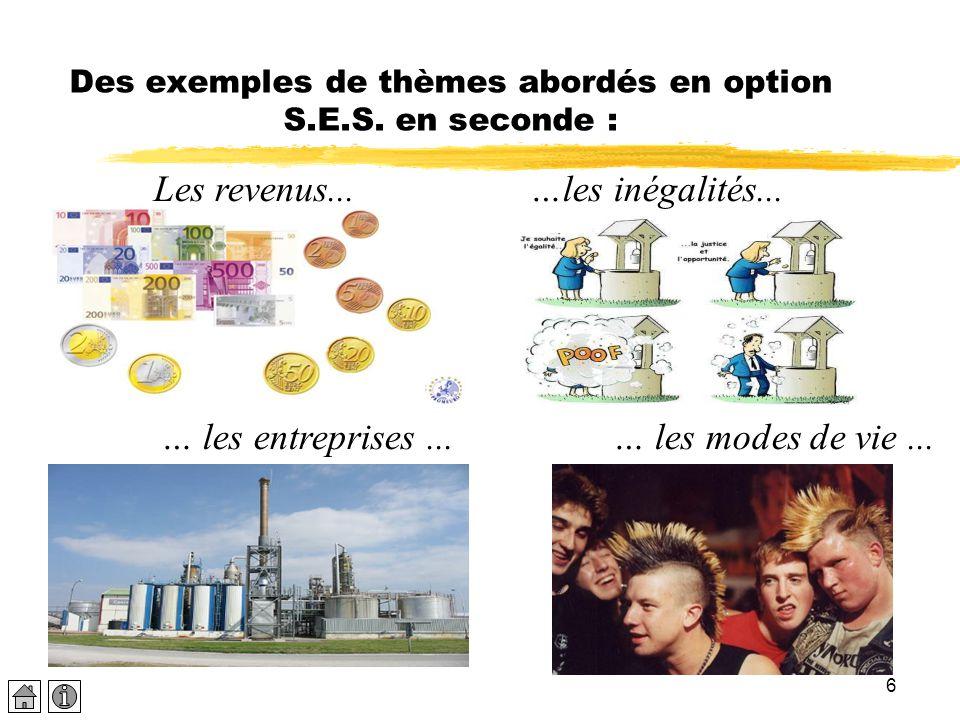 Des exemples de thèmes abordés en option S.E.S. en seconde :