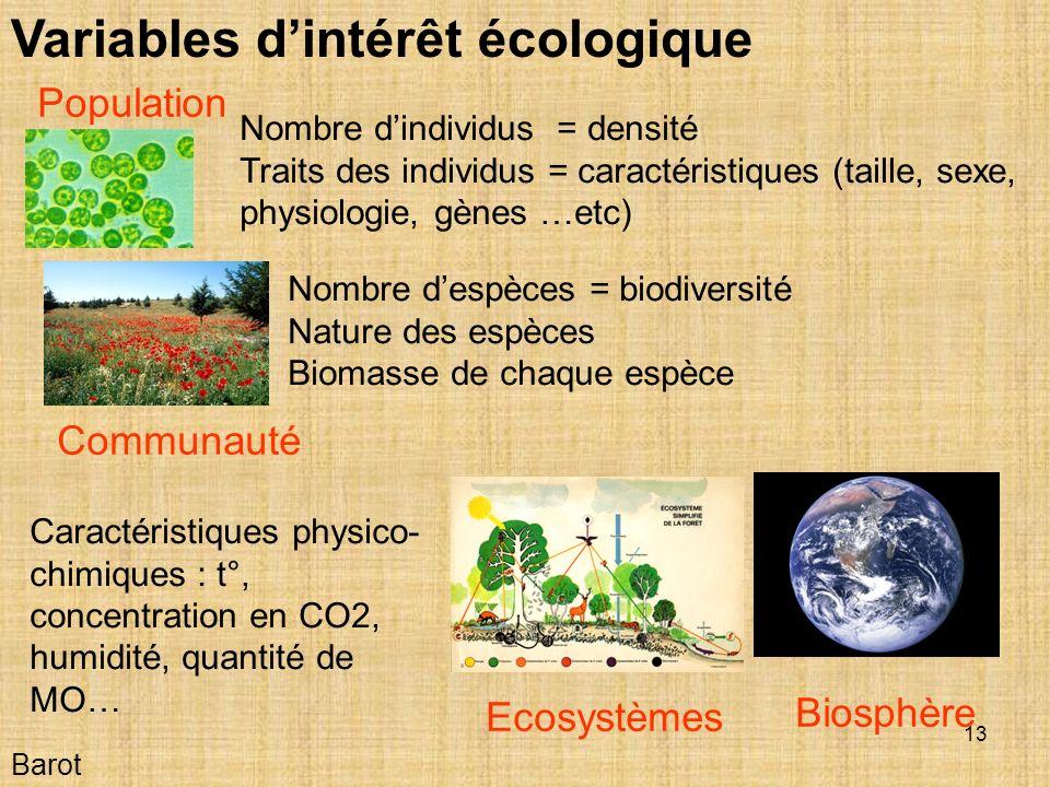 Variables d'intérêt écologique