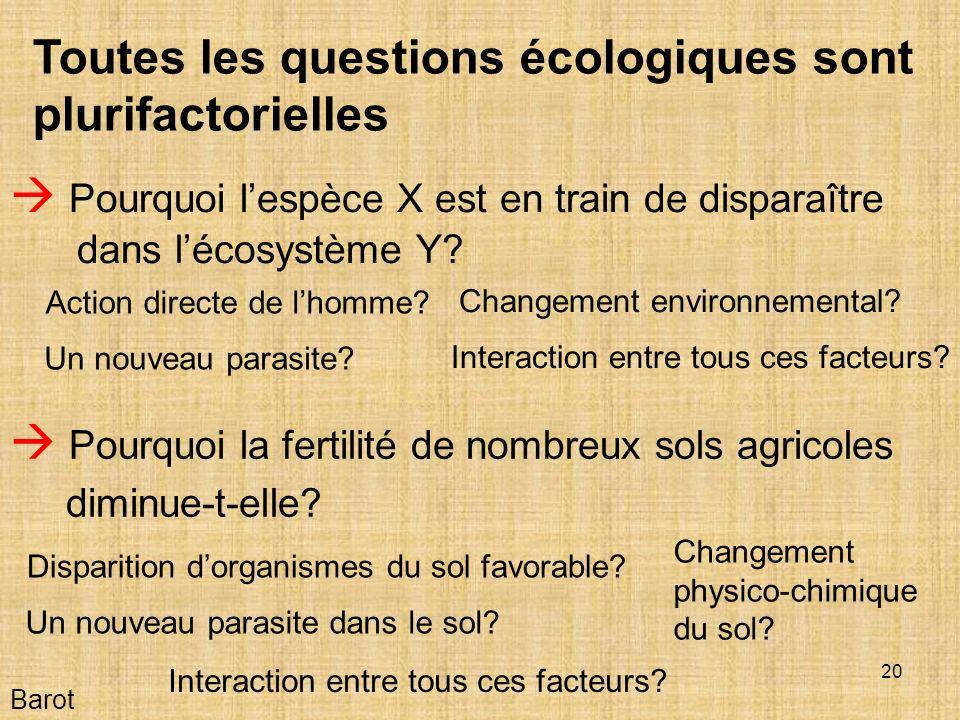 Toutes les questions écologiques sont plurifactorielles