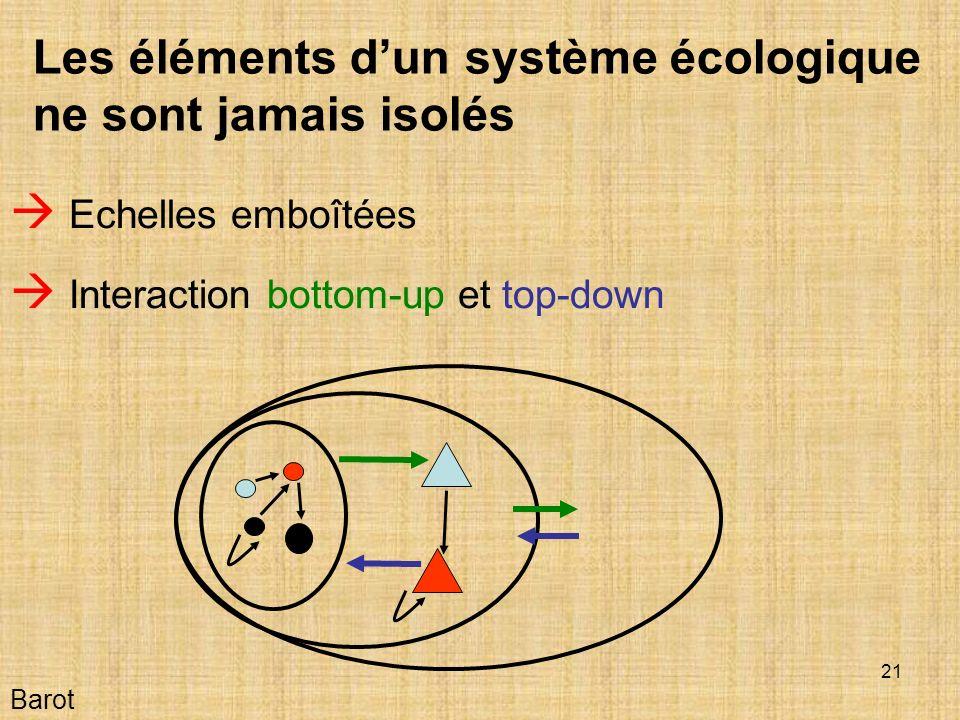Les éléments d'un système écologique ne sont jamais isolés