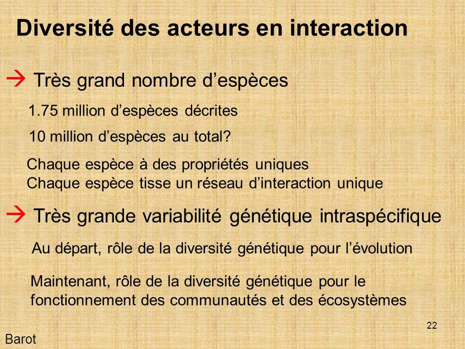 Diversité des acteurs en interaction