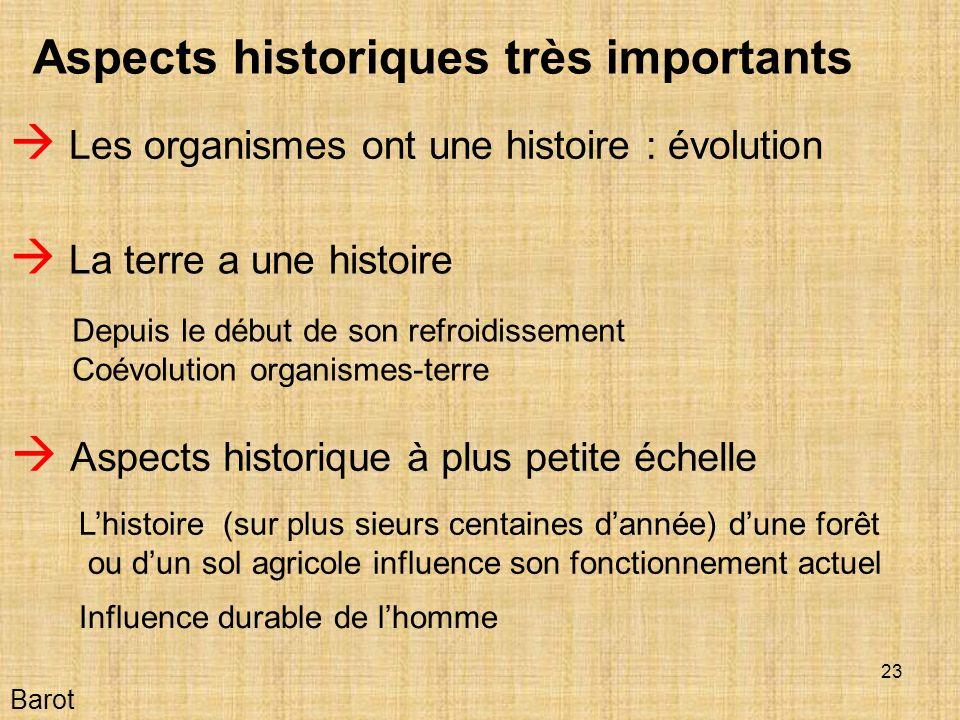 Aspects historiques très importants