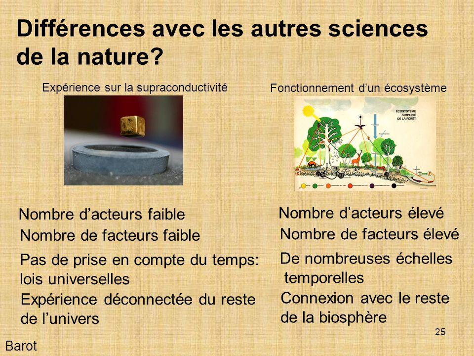 Différences avec les autres sciences de la nature