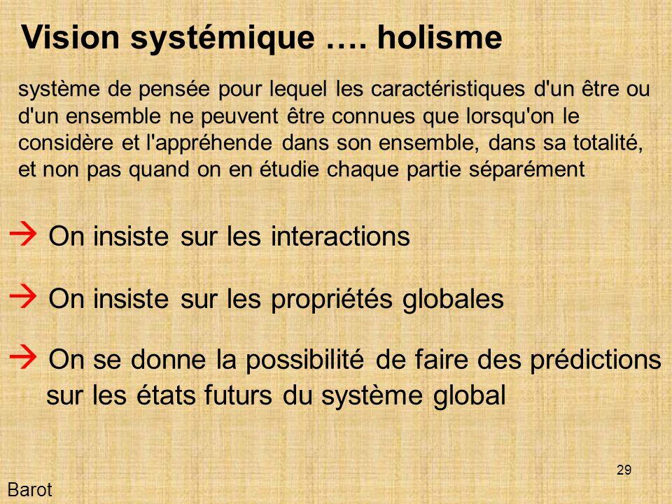 Vision systémique …. holisme