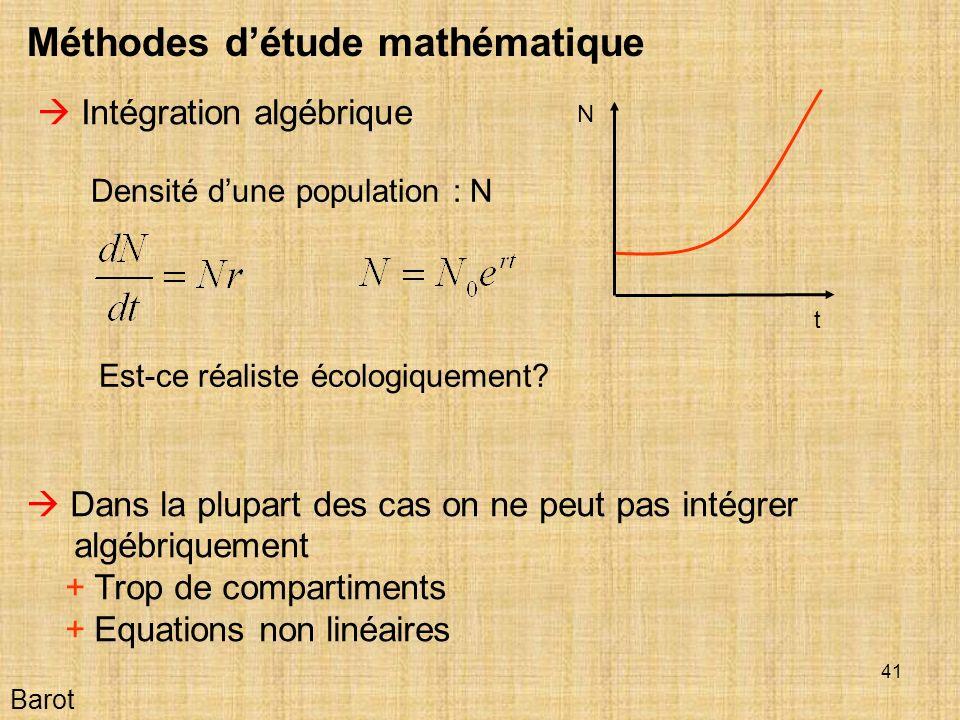 Méthodes d'étude mathématique