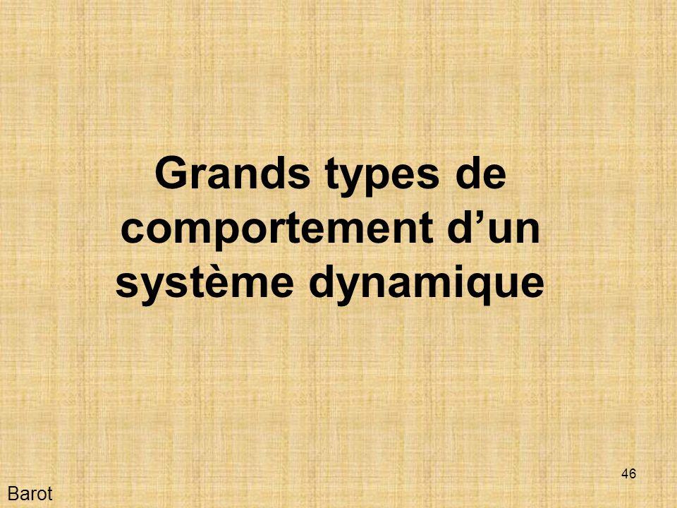 Grands types de comportement d'un système dynamique