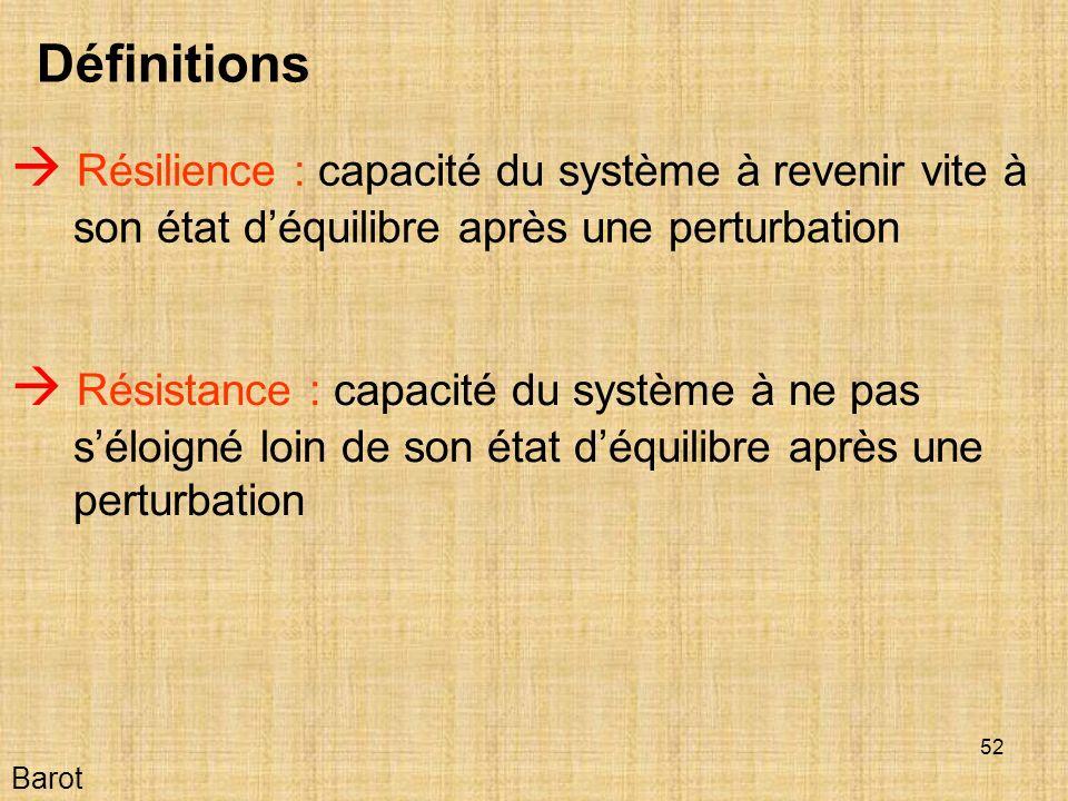 Définitions  Résilience : capacité du système à revenir vite à son état d'équilibre après une perturbation.