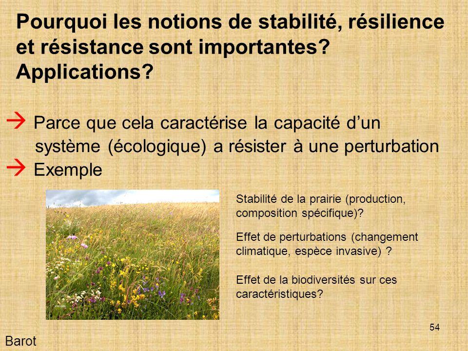 Pourquoi les notions de stabilité, résilience et résistance sont importantes Applications