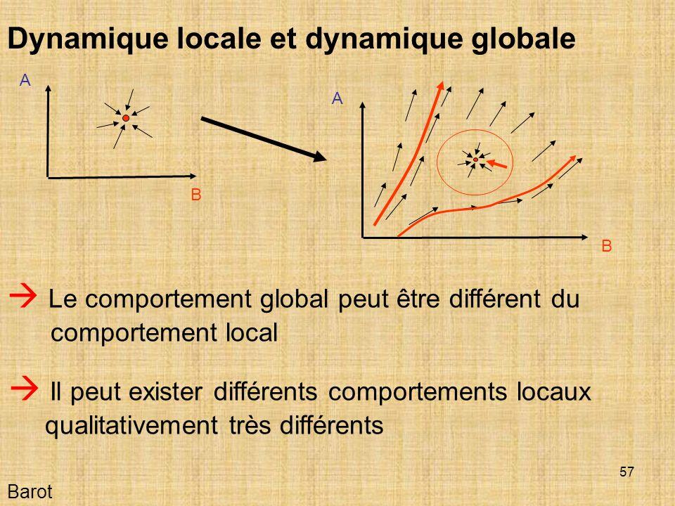  Le comportement global peut être différent du comportement local