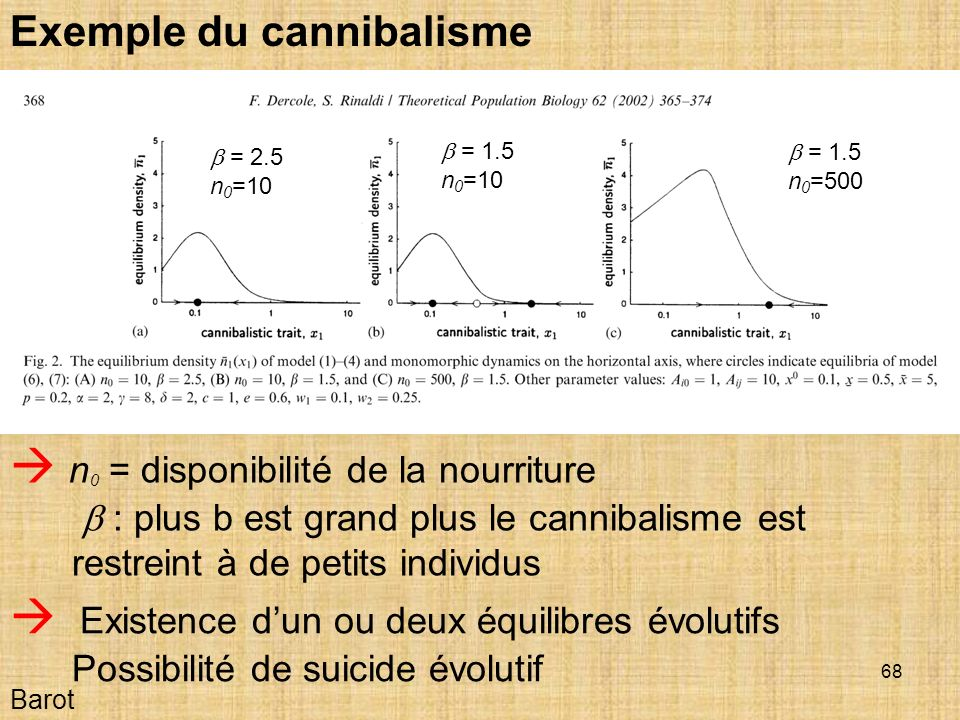 Exemple du cannibalisme