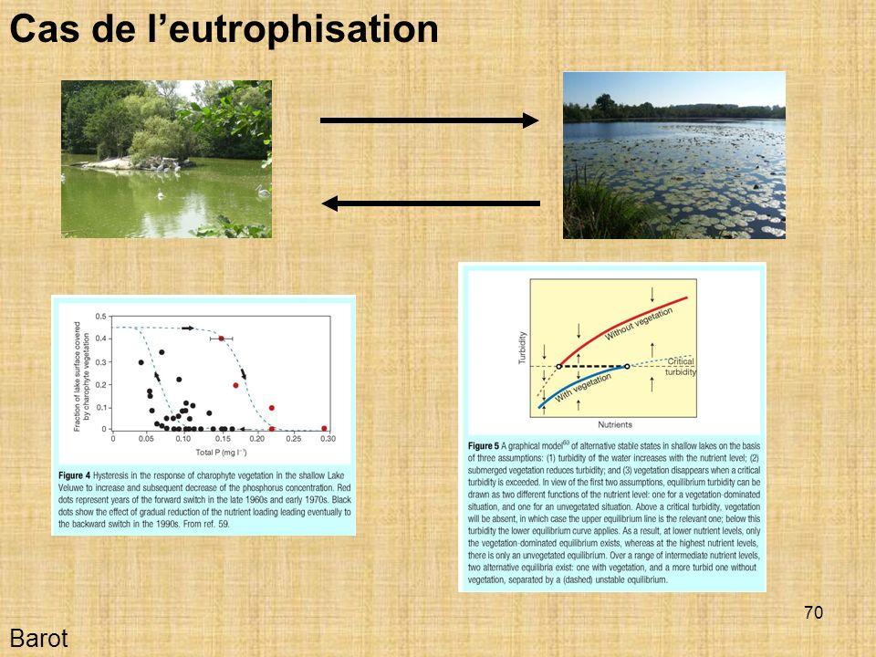 Cas de l'eutrophisation