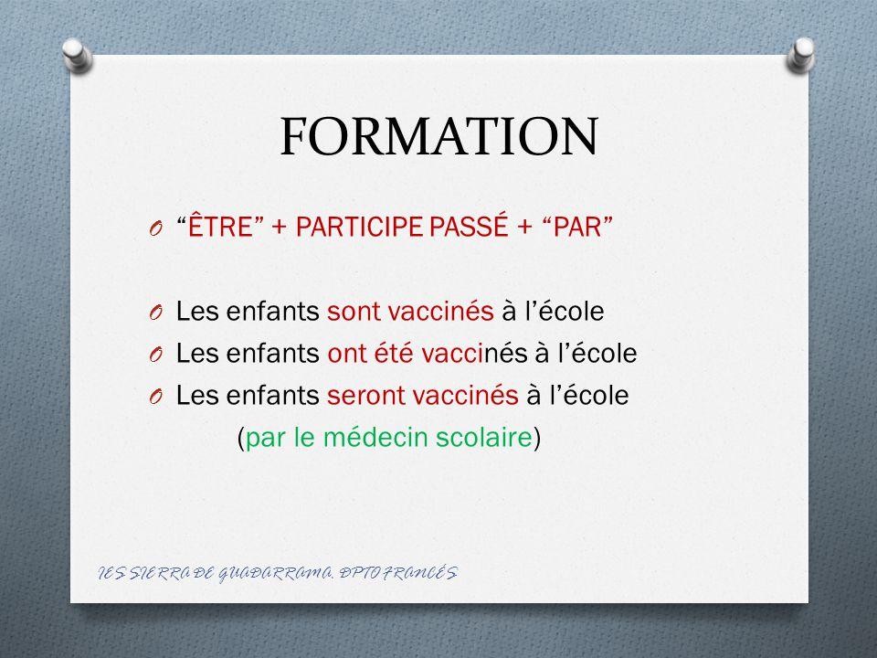 FORMATION ÊTRE + PARTICIPE PASSÉ + PAR