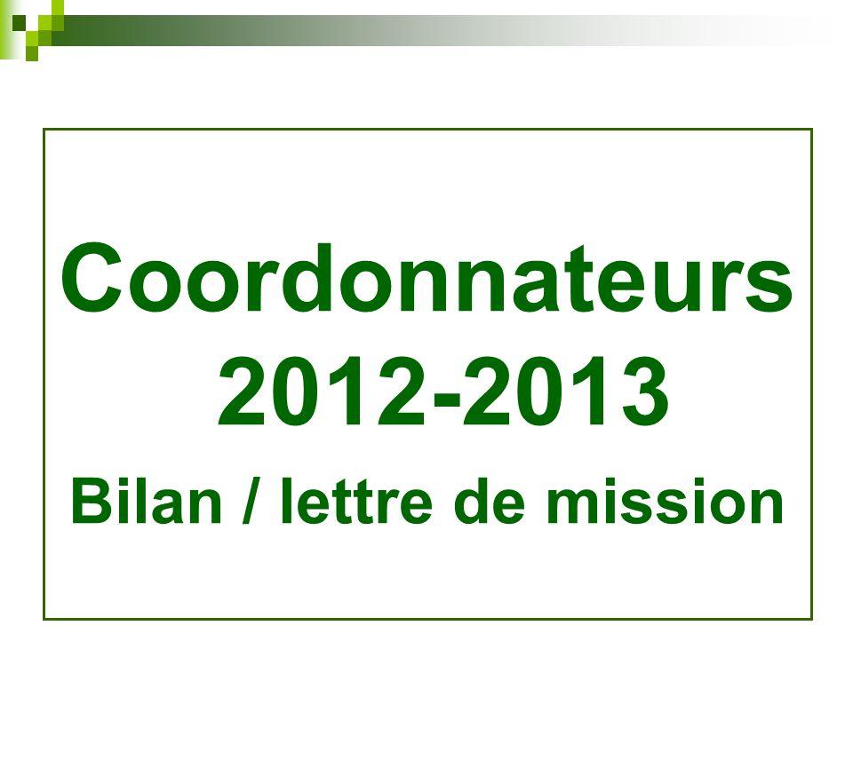 Bilan / lettre de mission