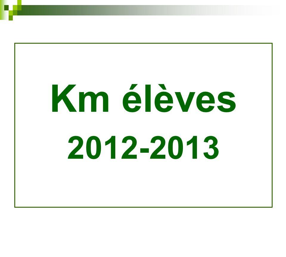 Km élèves 2012-2013