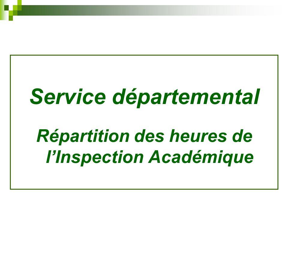 Service départemental