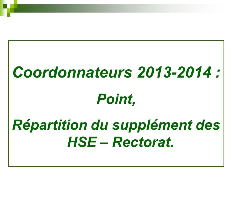 Répartition du supplément des HSE – Rectorat.