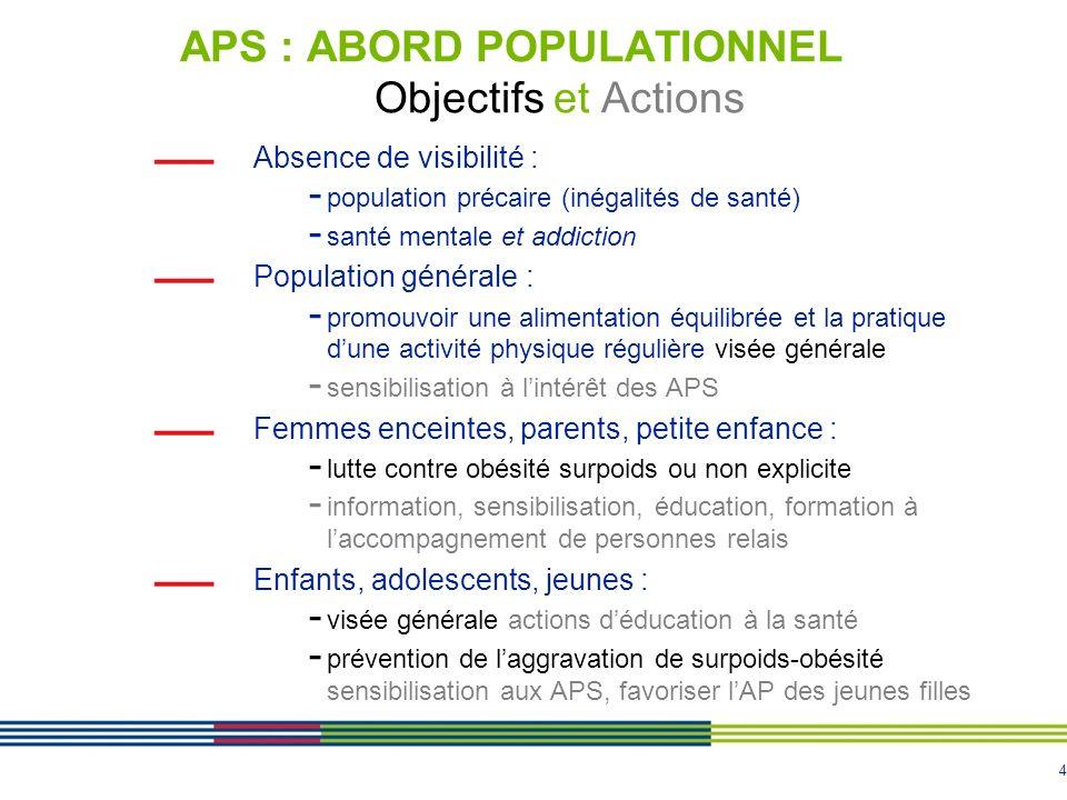 APS : ABORD POPULATIONNEL Objectifs et Actions