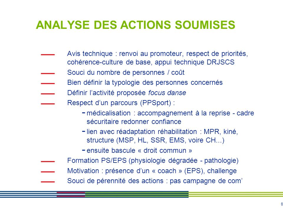 ANALYSE DES ACTIONS SOUMISES