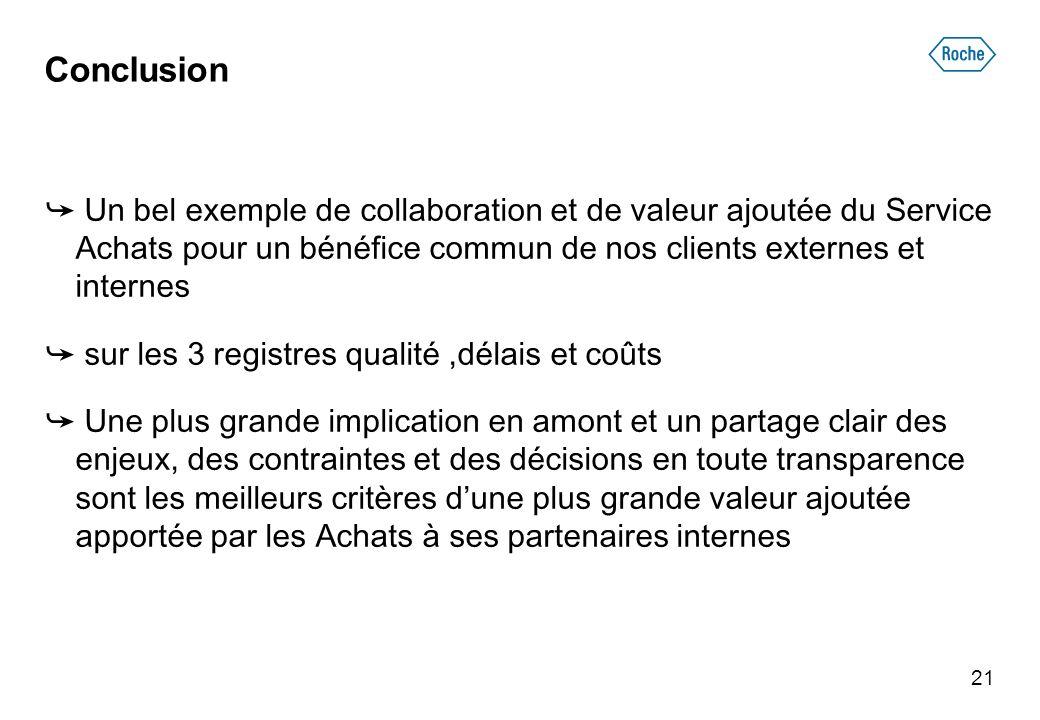 Conclusion ➥ Un bel exemple de collaboration et de valeur ajoutée du Service Achats pour un bénéfice commun de nos clients externes et internes.