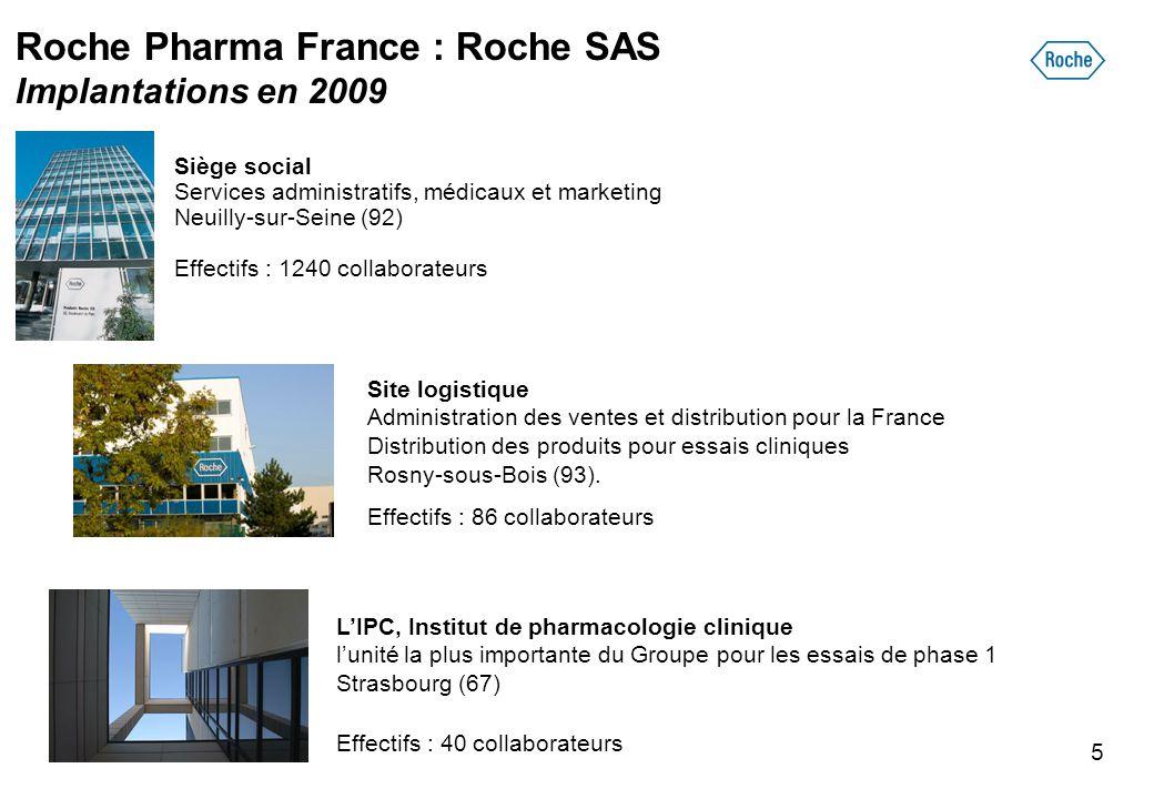 Roche Pharma France : Roche SAS Implantations en 2009