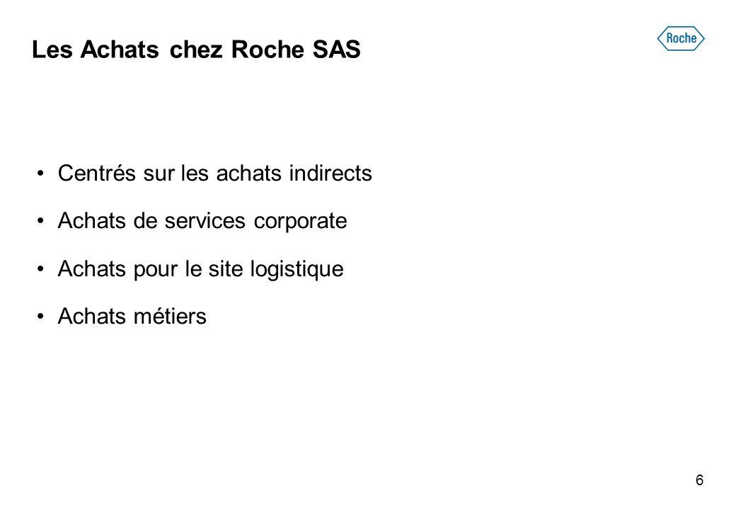 Les Achats chez Roche SAS